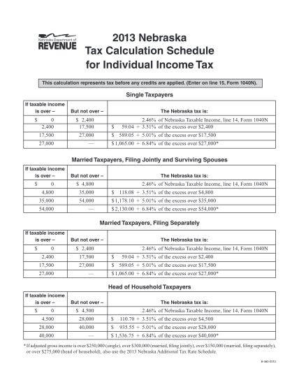 100314039-tax_cal_schpdf-2013-nebraska-tax-calculation-schedule-for-individual-income-tax-this-calculation-represents-tax-before-any-credits-are-applied
