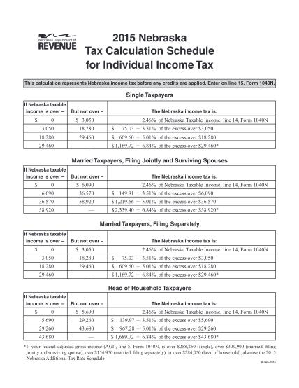 101160134-2015_tax_calculation_schedulepdf-2015-nebraska-tax-calculation-schedule-for-individual-income-tax