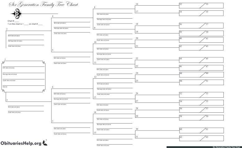 129054874-fillable-tree-chart-for-commerce-form-obituarieshelp