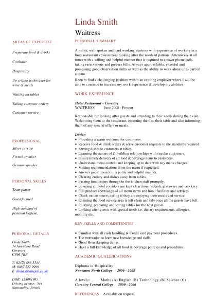 129506351-waiter-cv-templates