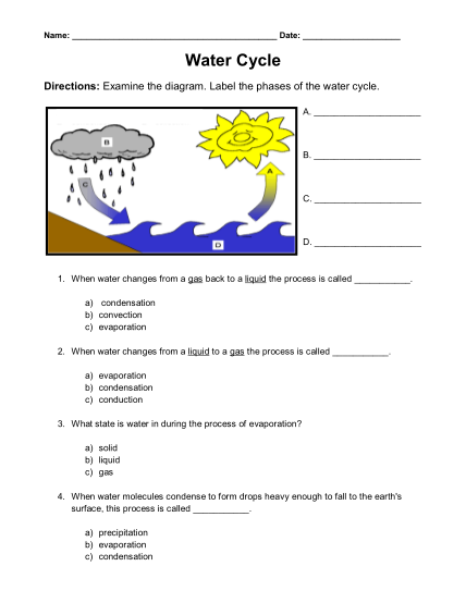 26957012-the-water-cycle-summary-usgs-water-science-school