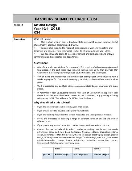 308622145-art-curriculum-form-gcse-eastbury-bardaglea-org