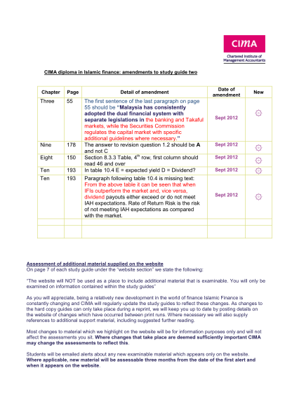 36363875-fillable-cima-diploma-in-islamic-finance-notes-form
