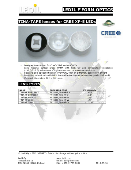 36889151-designed-amp-optimized-for-cree