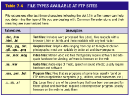 37451208-table-74-file-types-available-at-ftp-sites