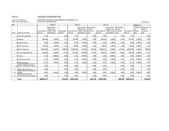 39095588-form-12-calculation-of-depreciation-rate-tamil-nadu-tangedco-tangedco-gov