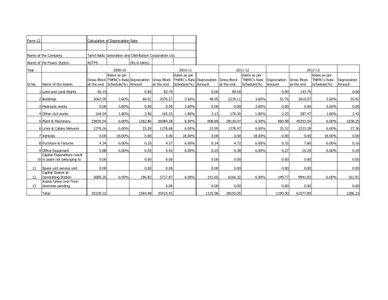 39095669-form-12-calculation-of-depreciation-rate-name-of-the-tangedco-tangedco-gov
