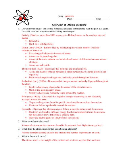 395091807-overview-atom-history-diagram-answersdoc-teachers-oregon-k12-wi
