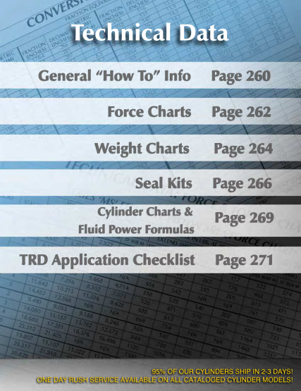 395547900-technical-data-weight-charts