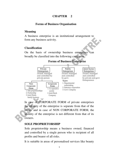 402880283-chapter-2-forms-of-business-organisation-meaning