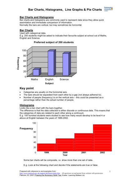 43793109-fillable-printable-blank-histogram-form