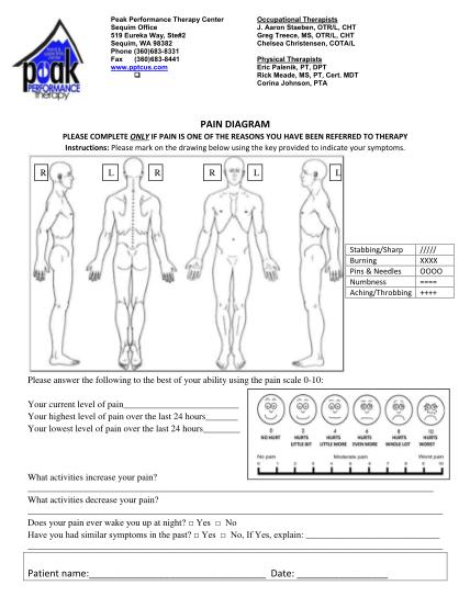 456452955-pain-diagram-peak-performance-therapy-center