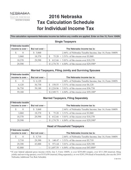 516540914-2016-nebraska-tax-calculation-schedule-for-individual-income-tax
