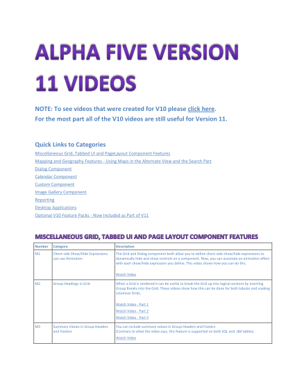 82371514-note-to-see-videos-that-were-created-for-v10-alpha-software
