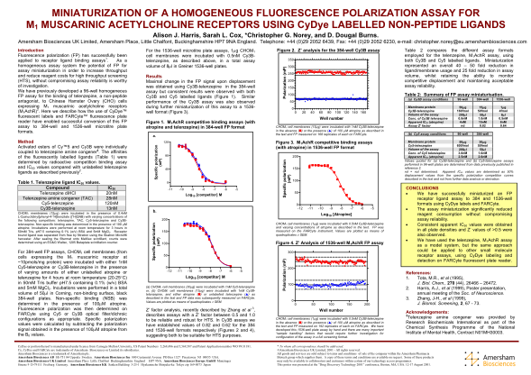 83095801-miniaturization-of-a-homogeneous-fluorescence-polarization-assay-for-m1-muscarinic-acetylcholine-receptors-using-cydye-labelled-non-peptide-ligands-alison-j